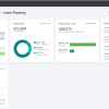 Simple dashboard gives you up to date insight of where your business is at.